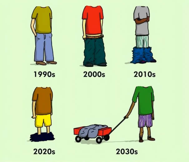 This Is Where Sagging Is Headed