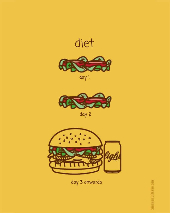 one time diet Realities of Life