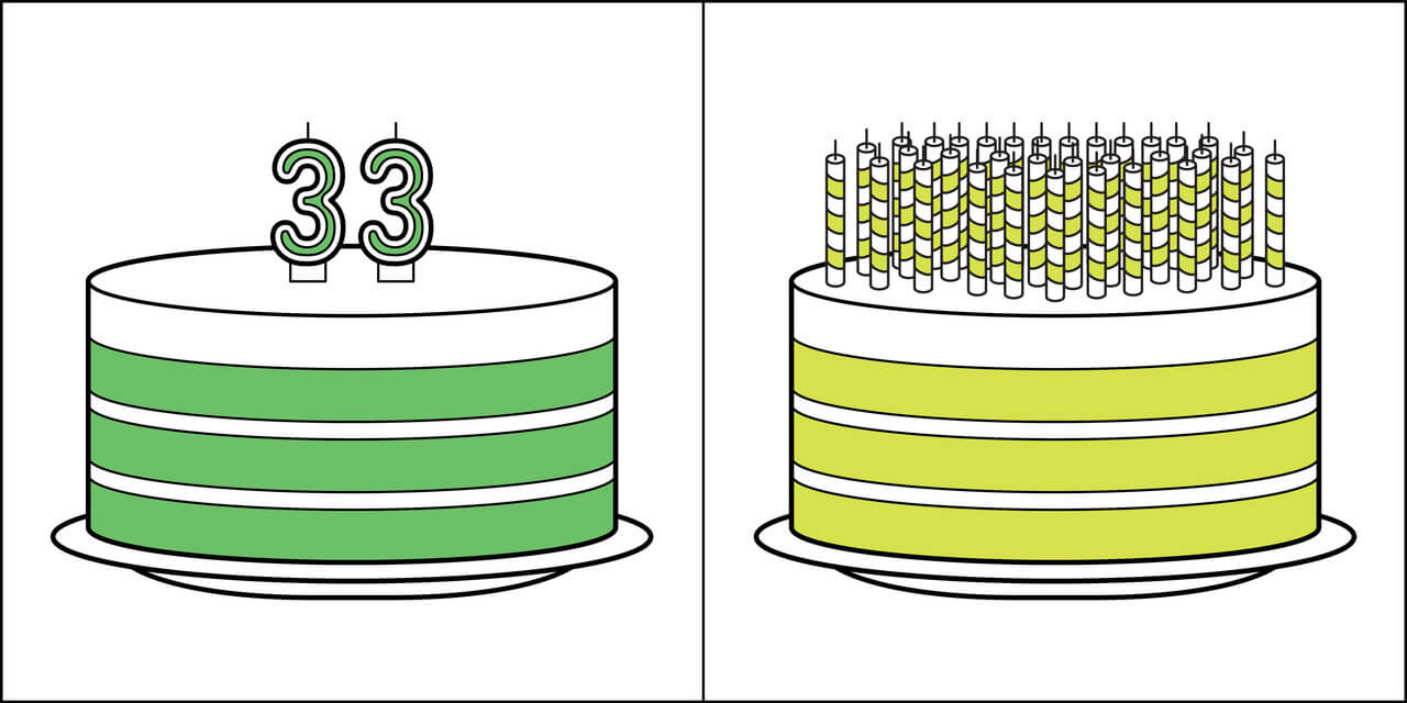 Two Kinds Of People birthday cake